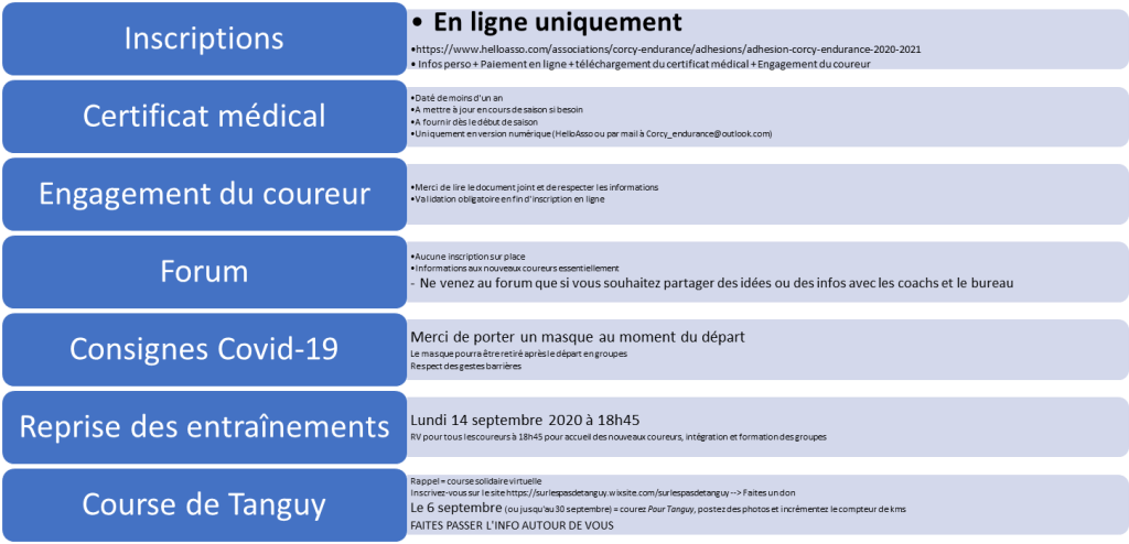 Consignes d'inscriptions